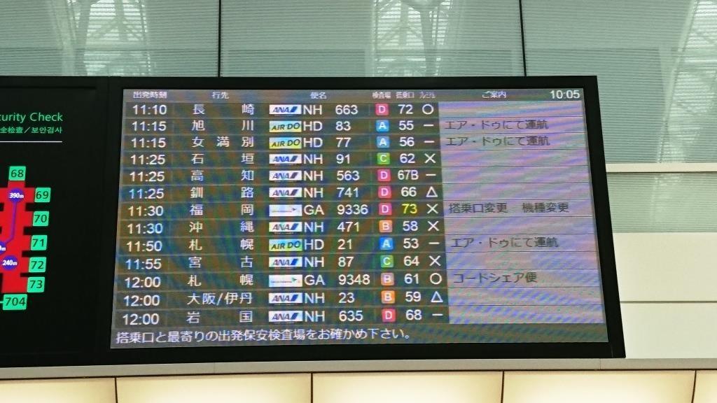 障害者の旅行の際に利用する羽田空港駐車場事情
